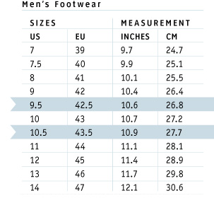 Shoe Size Difference Between Us And Canada