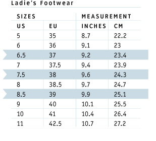 Canadian Shoe Sizes To Usa